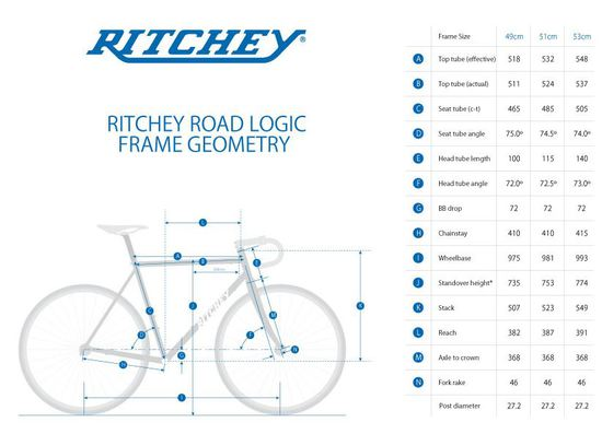 ritchey.road.logic_006.JPG